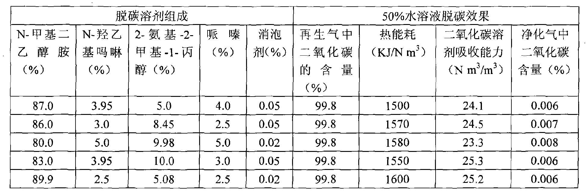 Figure CN101816878BD00082