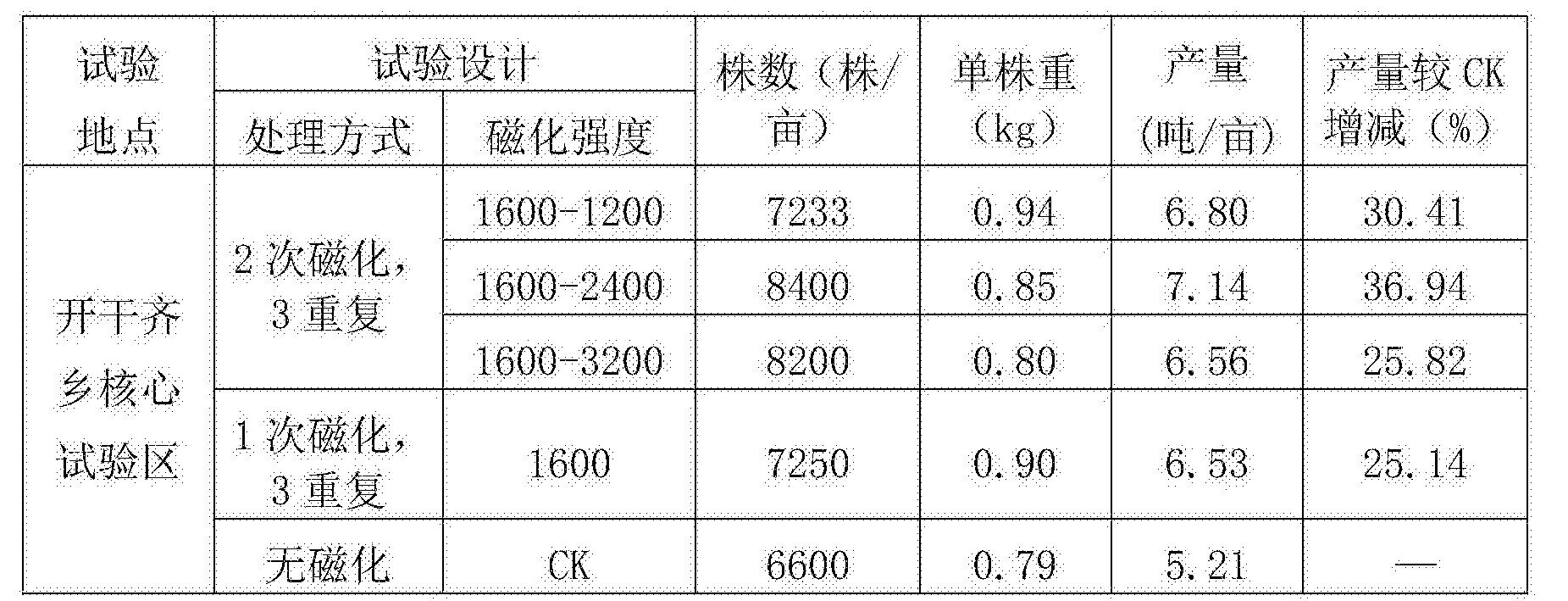 Figure CN106613754AD00101