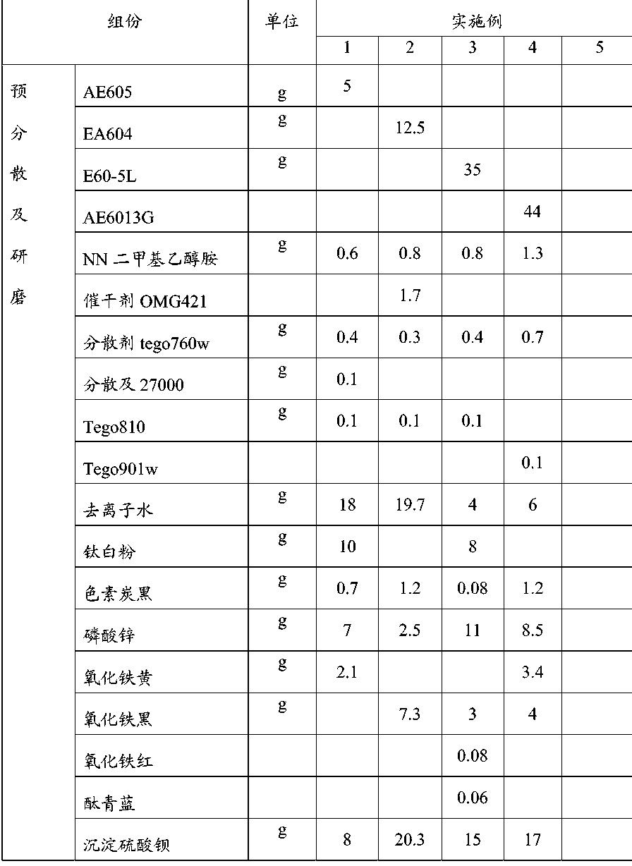 Figure CN104845501AD00071
