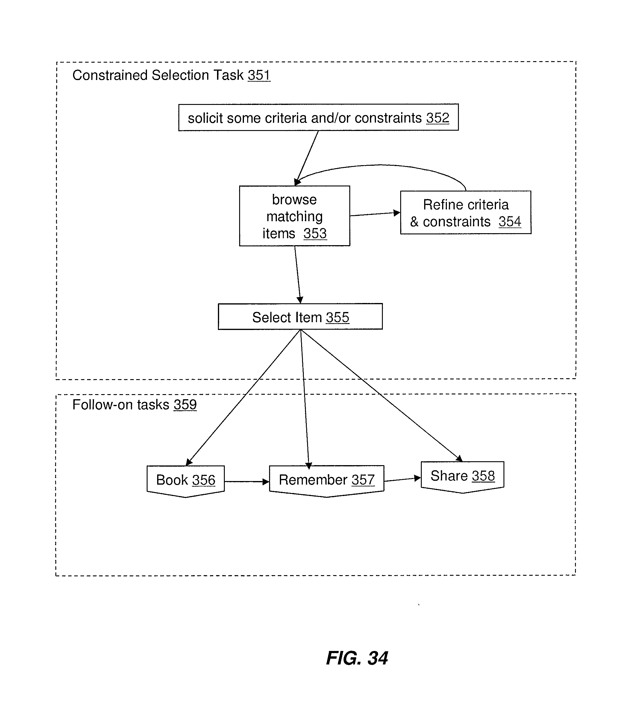 US20130275164A1 - Intelligent Automated Assistant - Google Patents