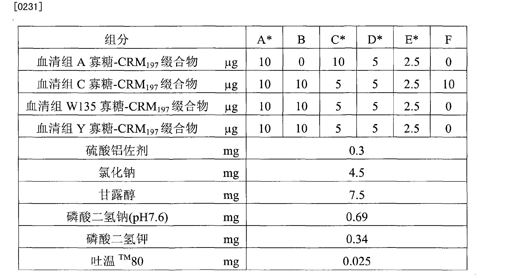 Figure CN102302776BD00251