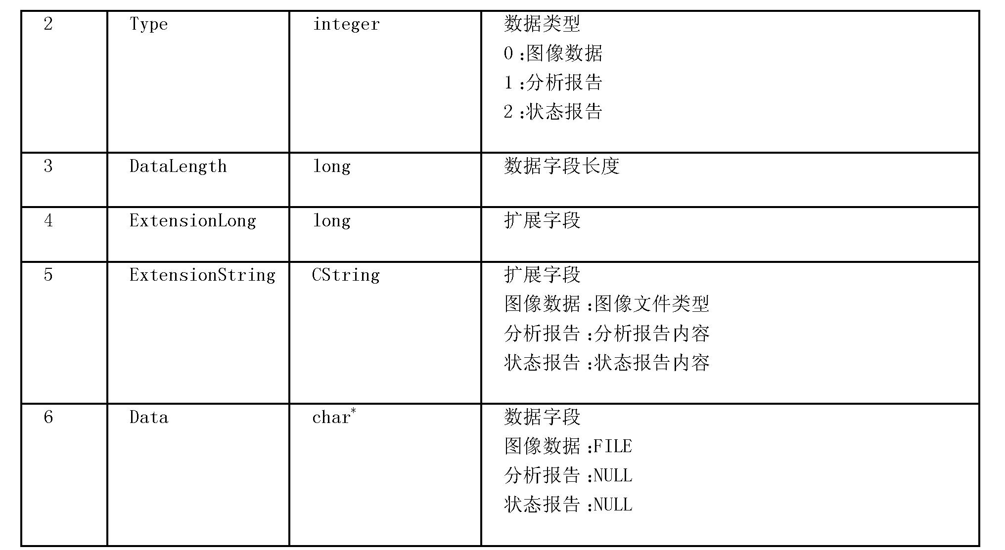Figure CN101551898BD00081