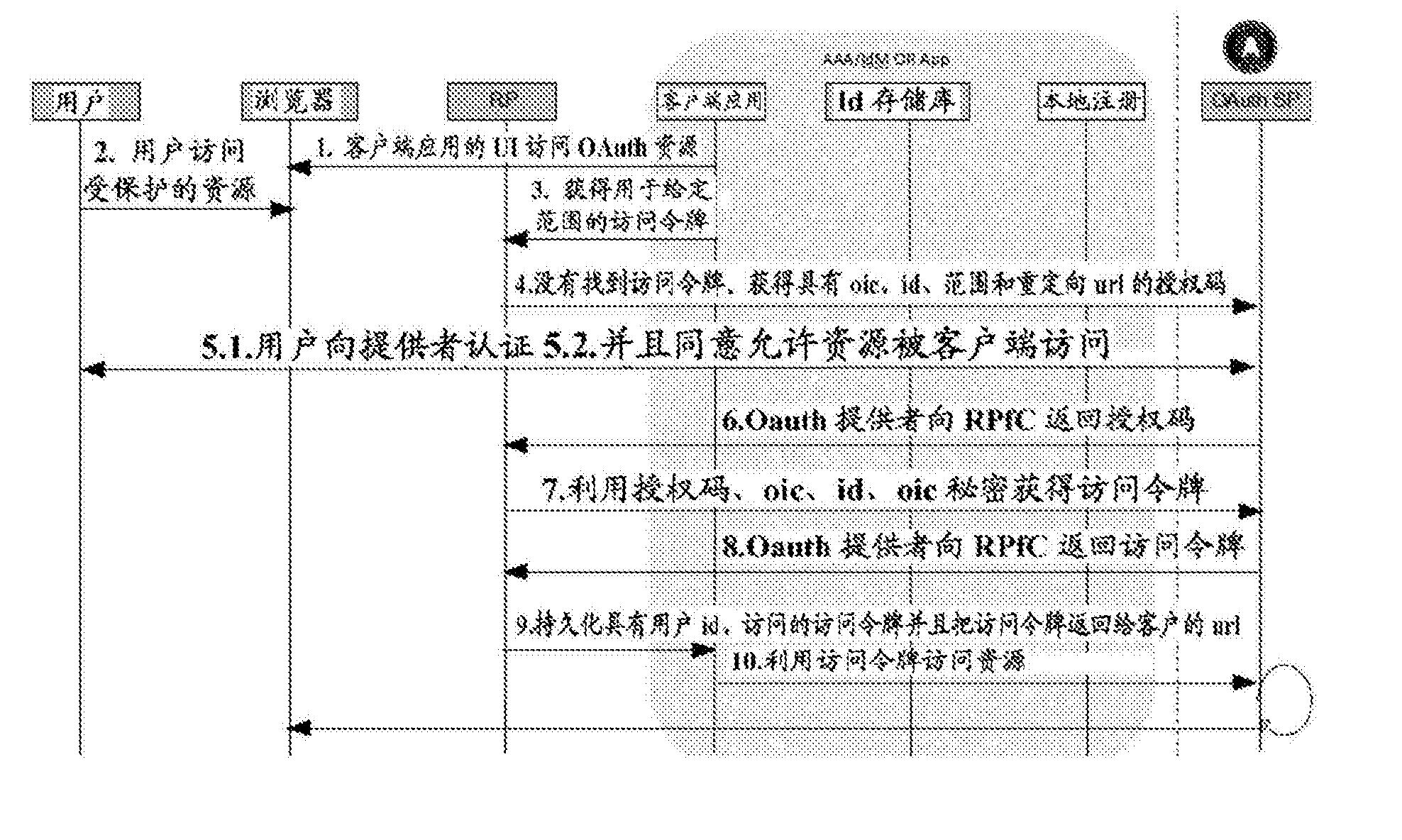 Figure CN104255007BD00461
