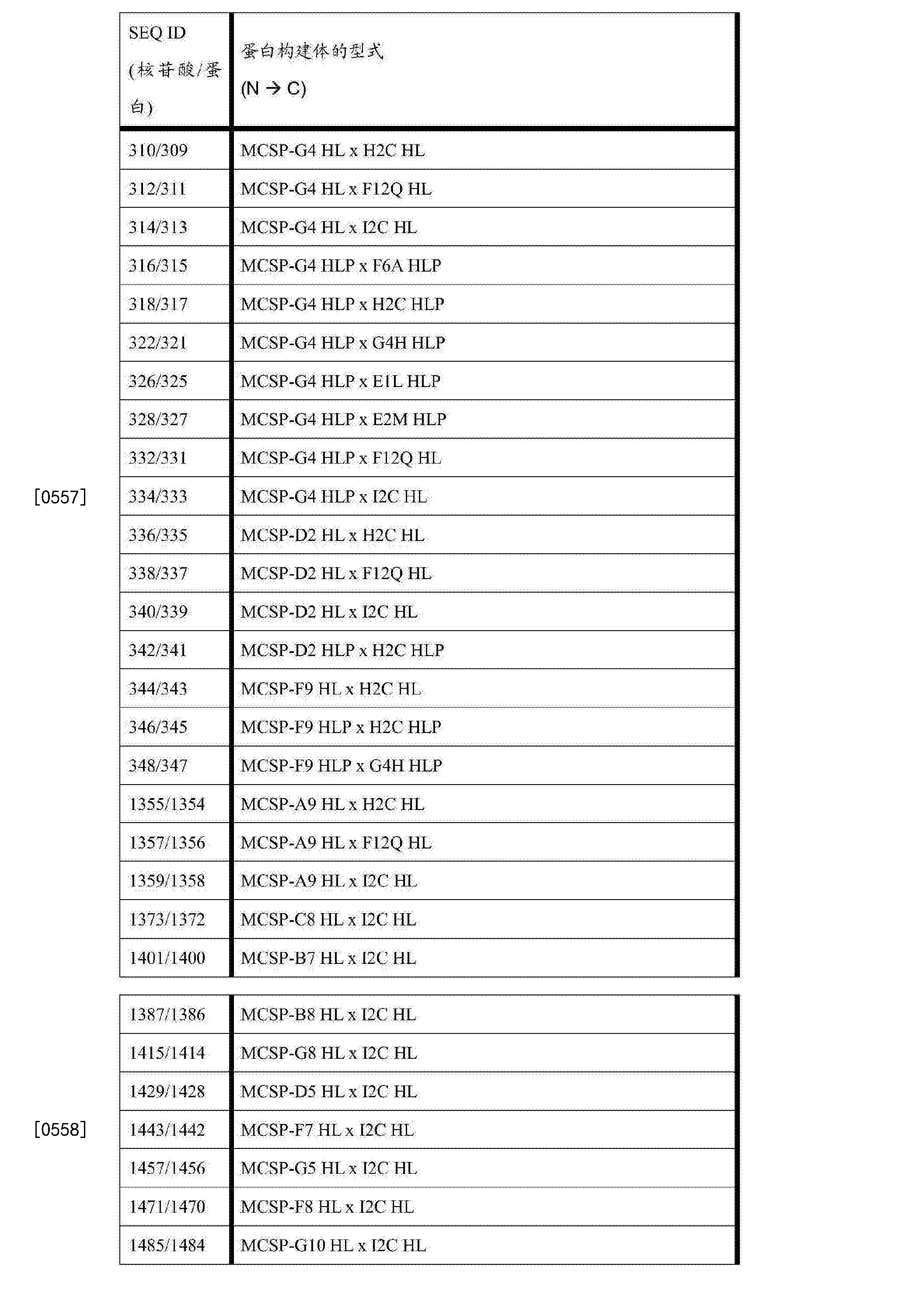 Figure CN103694350BD00691
