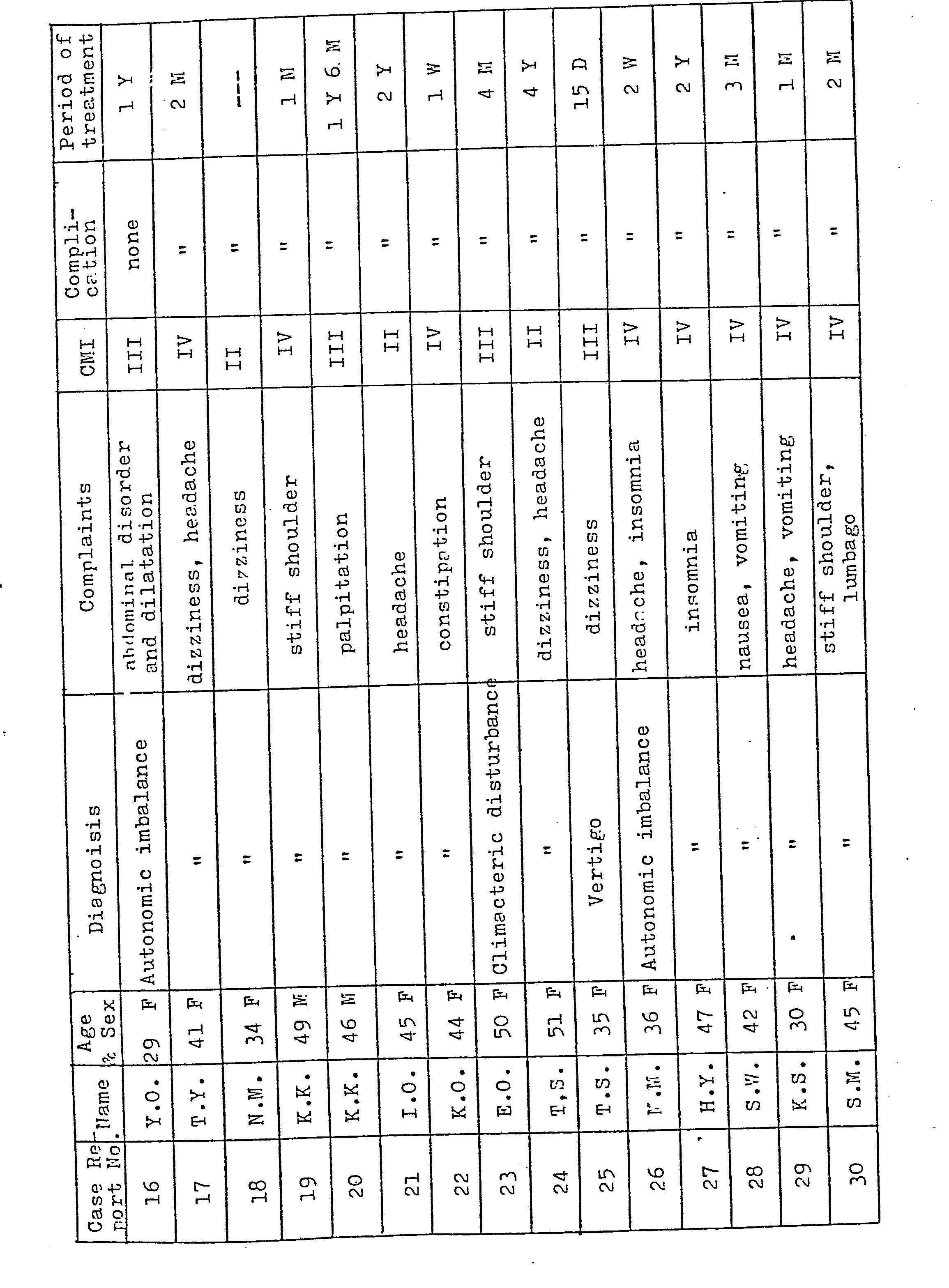 EP0012774A1 - Vegetative stigmata therapeutic agent - Google Patents