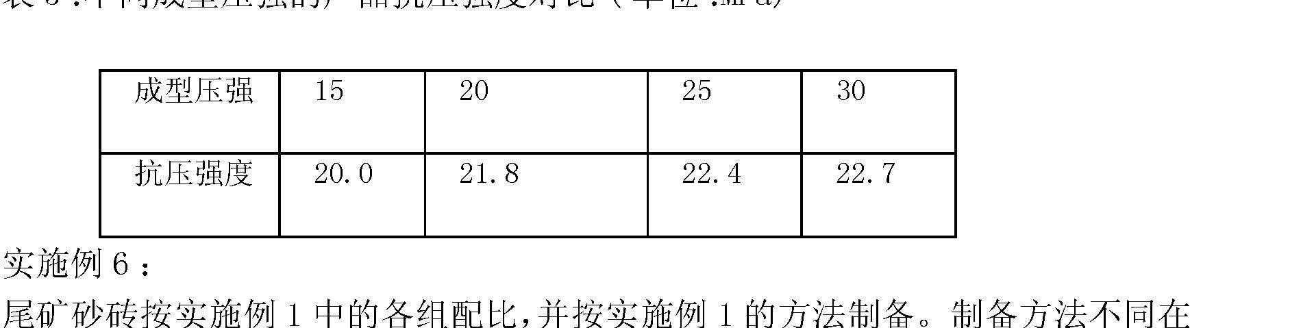 Figure CN101767972BD00072