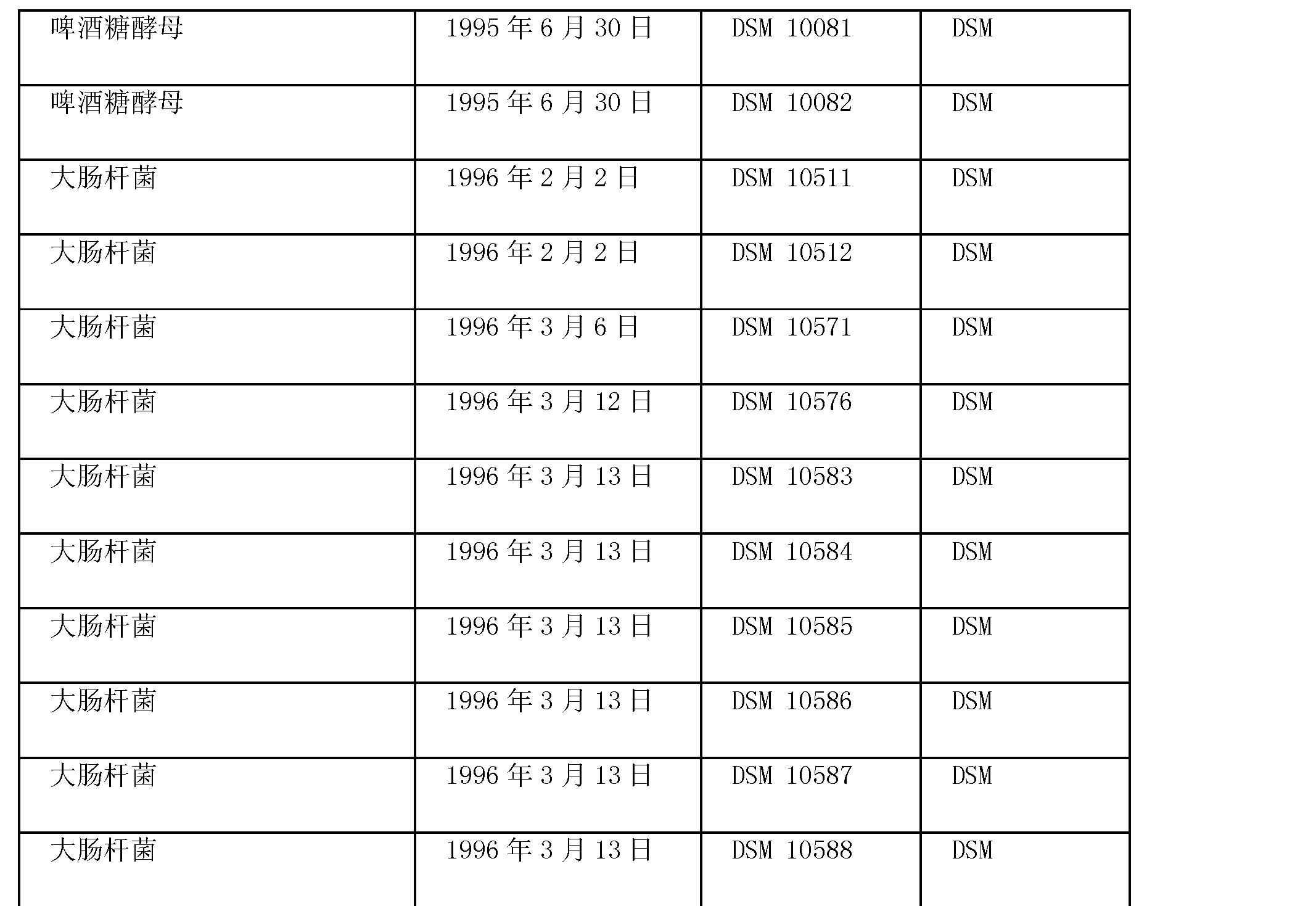 Figure CN102146362AD01321