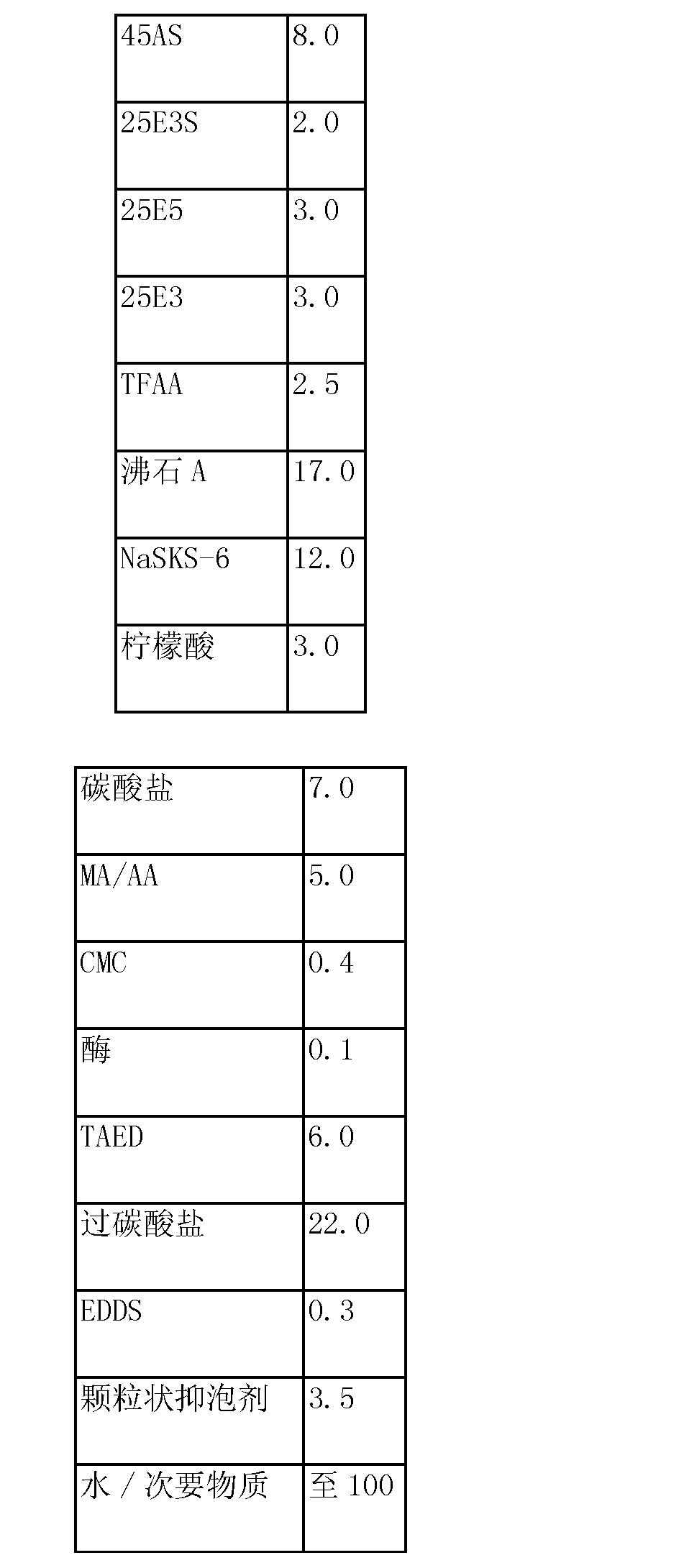 Figure CN102994486AD00251