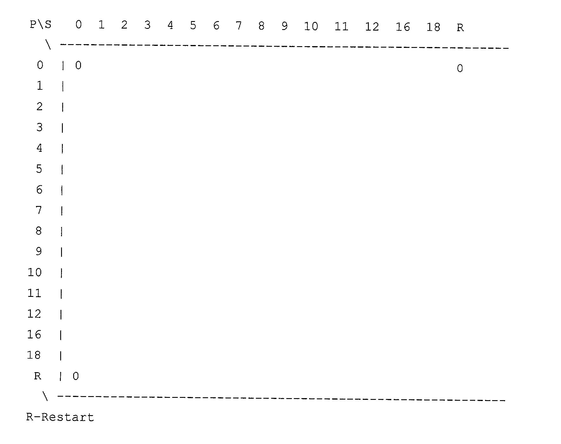 Figure US20030065971A1-20030403-P00012