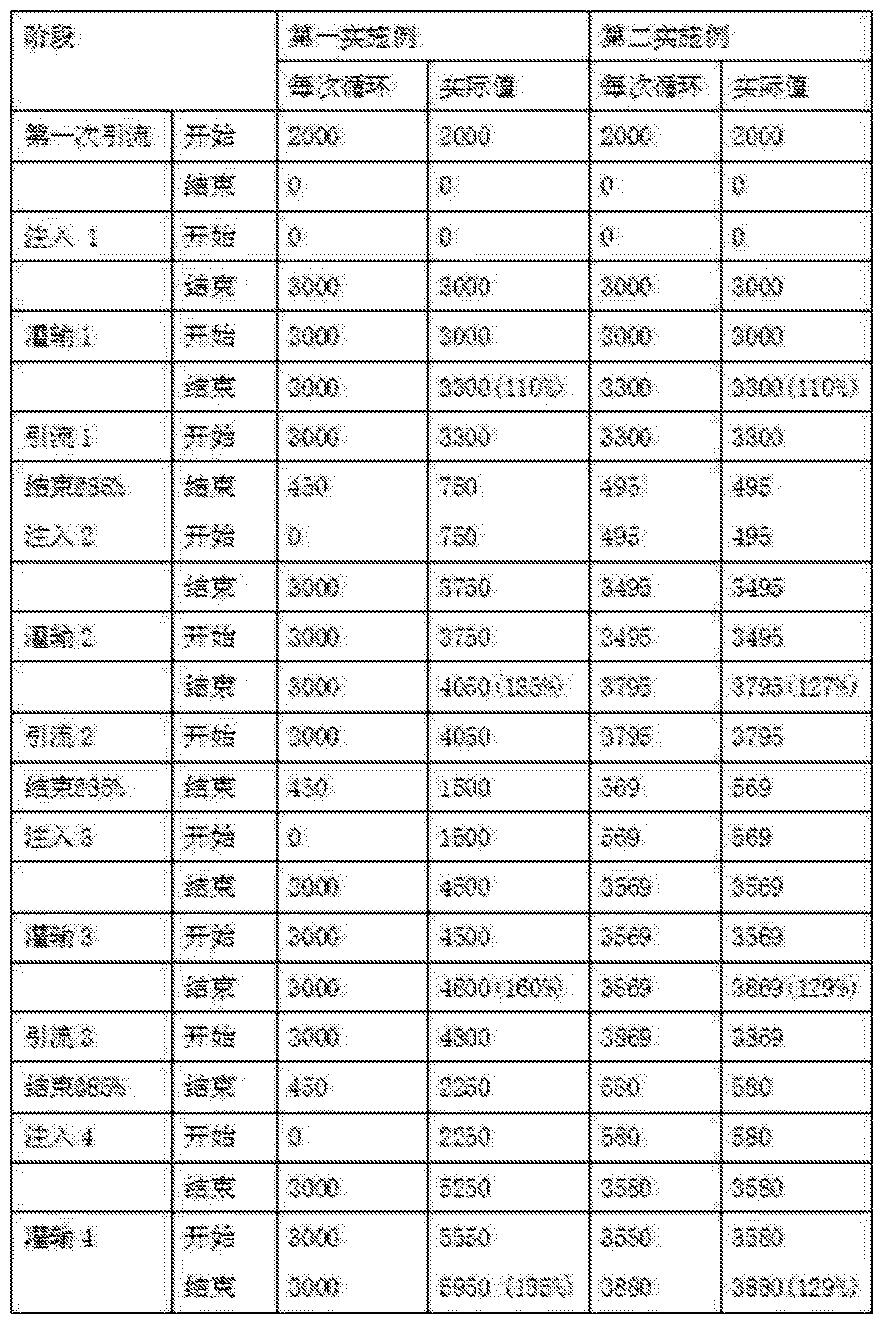 Figure CN103153359BD00231