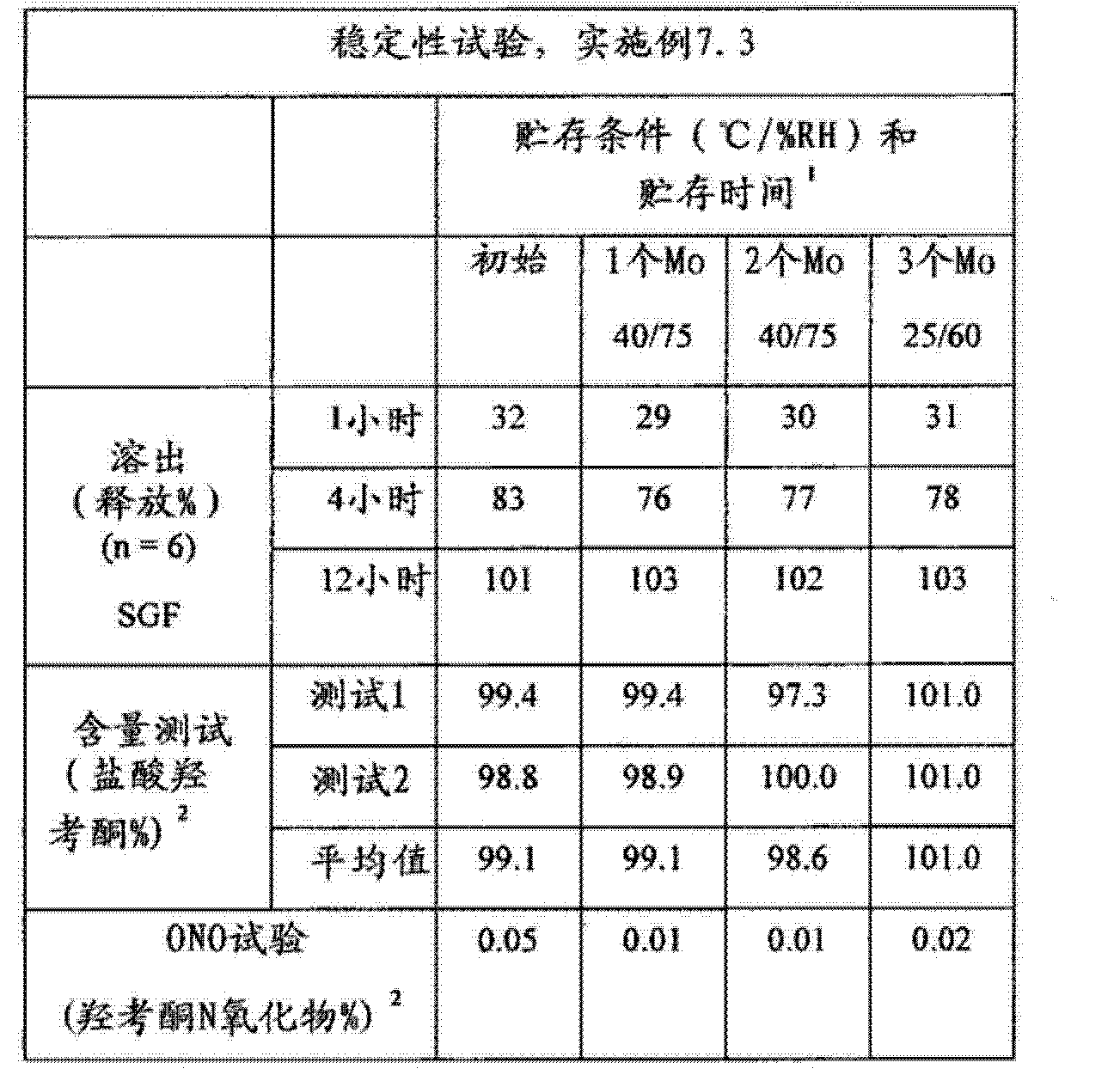 Figure CN102743355BD00842