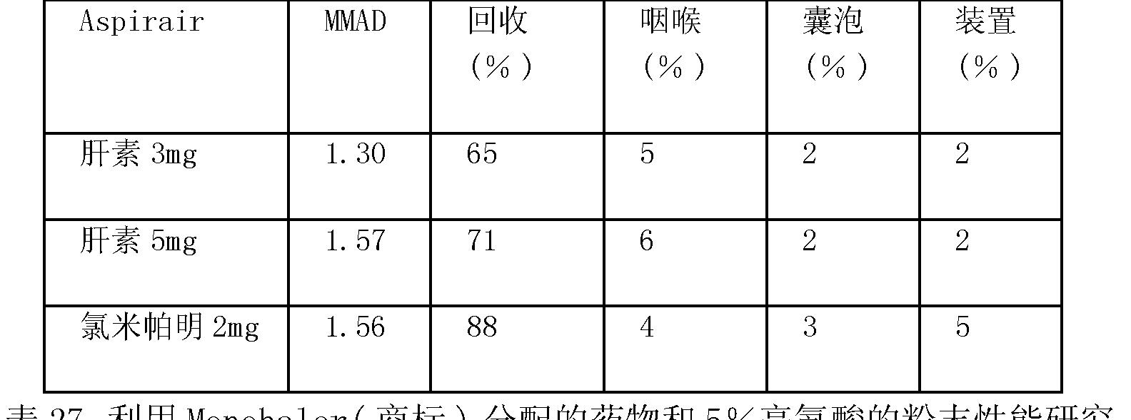 Figure CN1805731BD00552