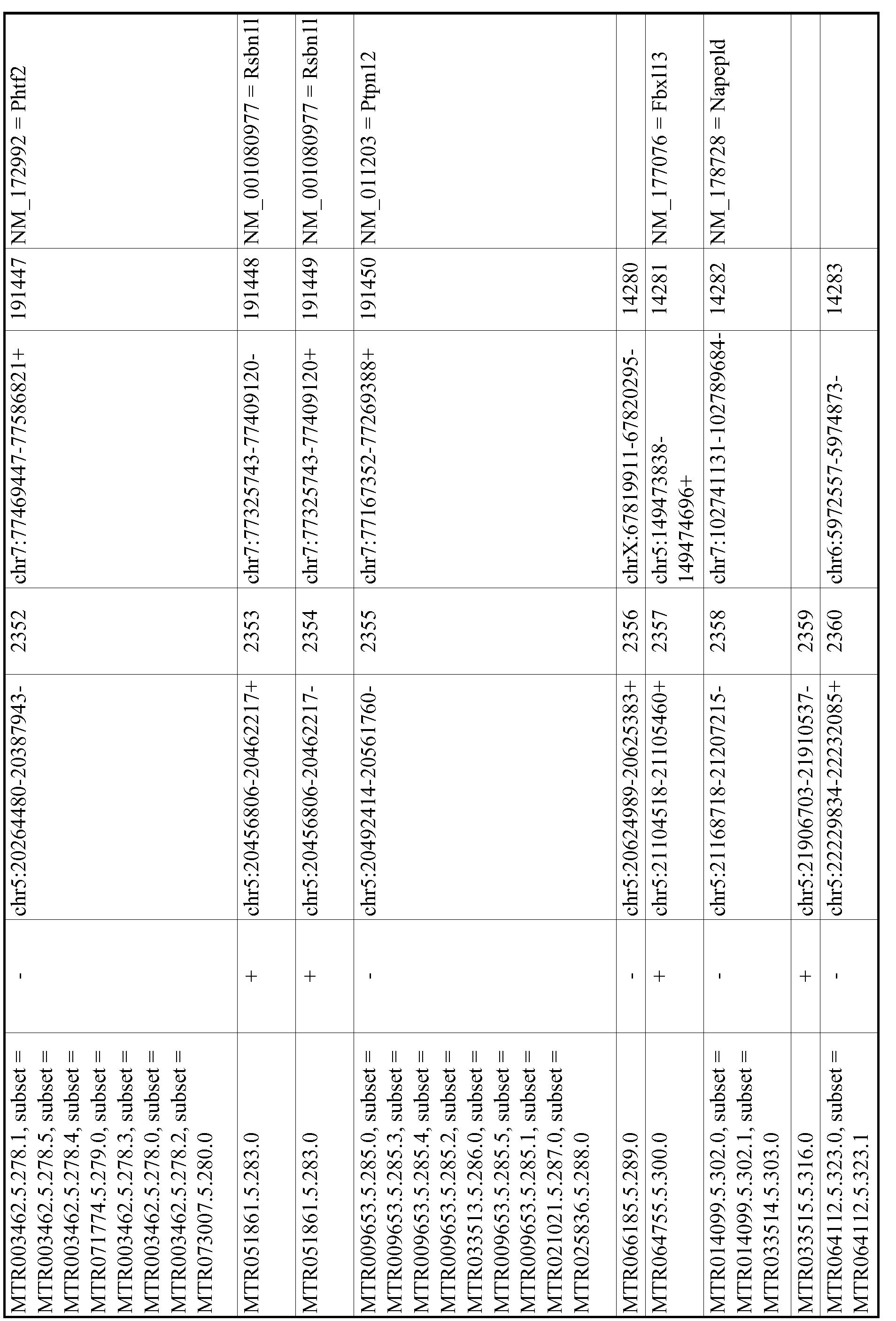 Figure imgf000514_0001