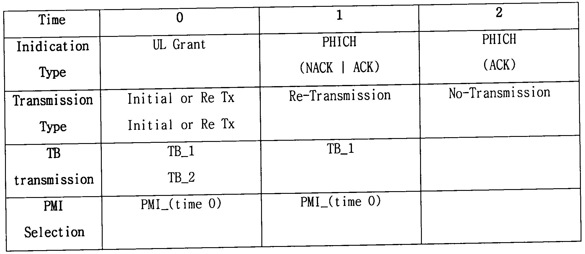 Figure 112011500920901-pat00026
