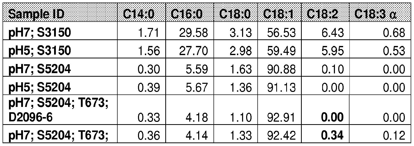 Figure imgf000354_0002