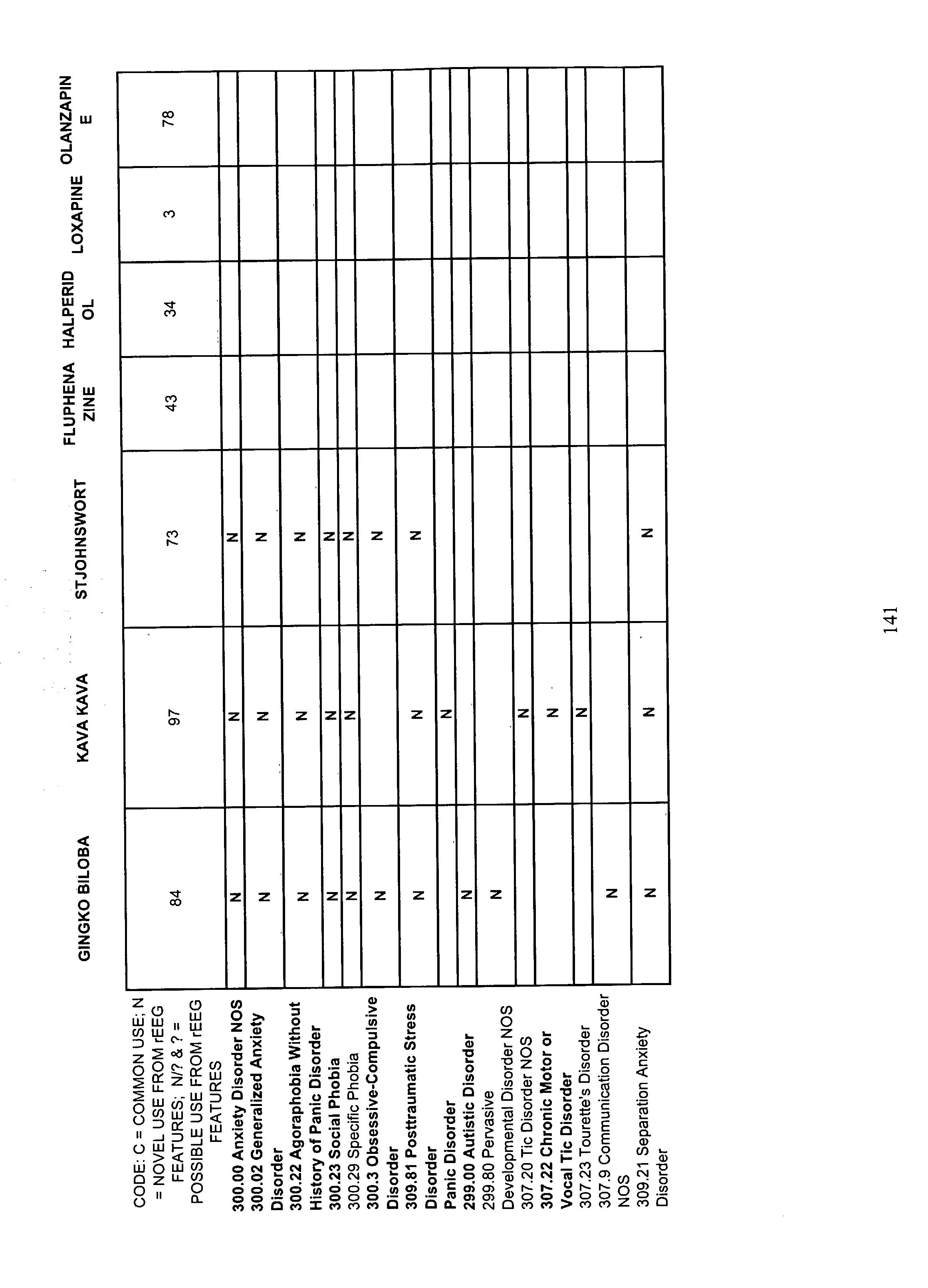 Figure US20030135128A1-20030717-P00012