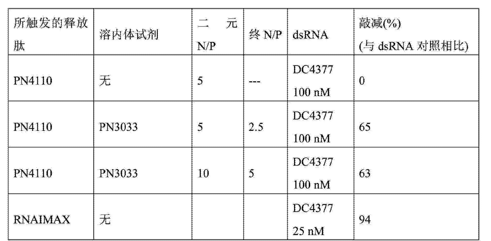 Figure CN104382853AD01051