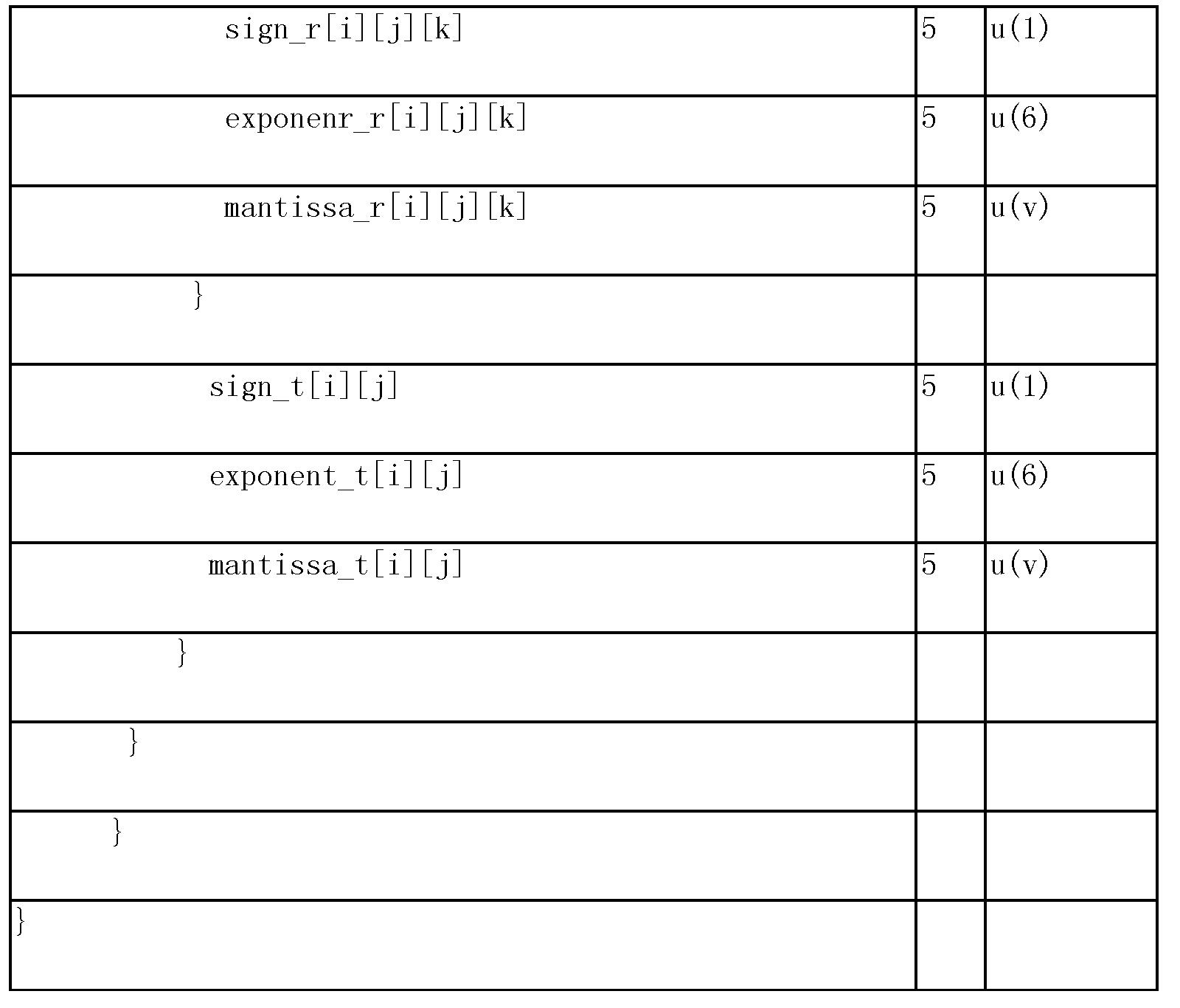 Figure CN103875250AD00261