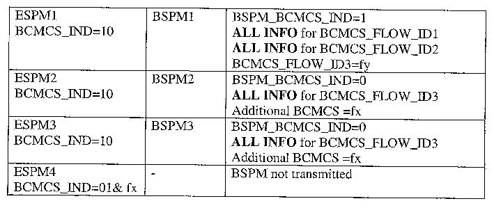 Figure 112005024528112-pct00005