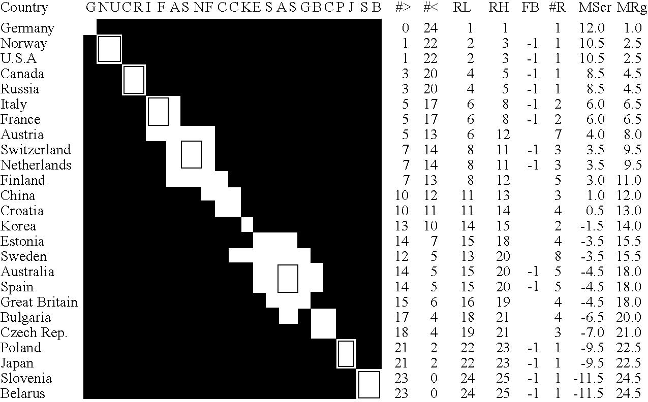 Figure US20030182281A1-20030925-C00002