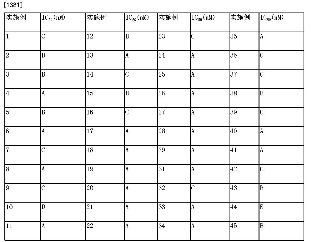 Figure CN103102344BD01331