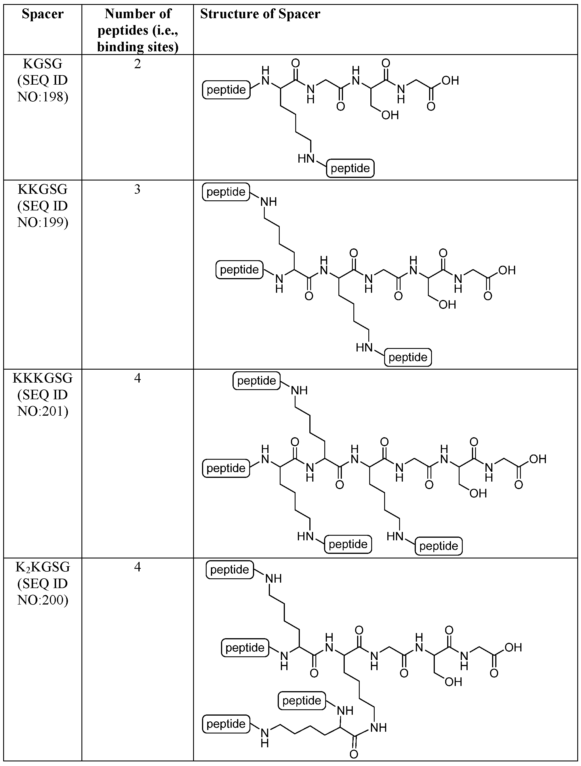 WO2017066349A1 - Ve-cadherin binding bioconjugate - Google