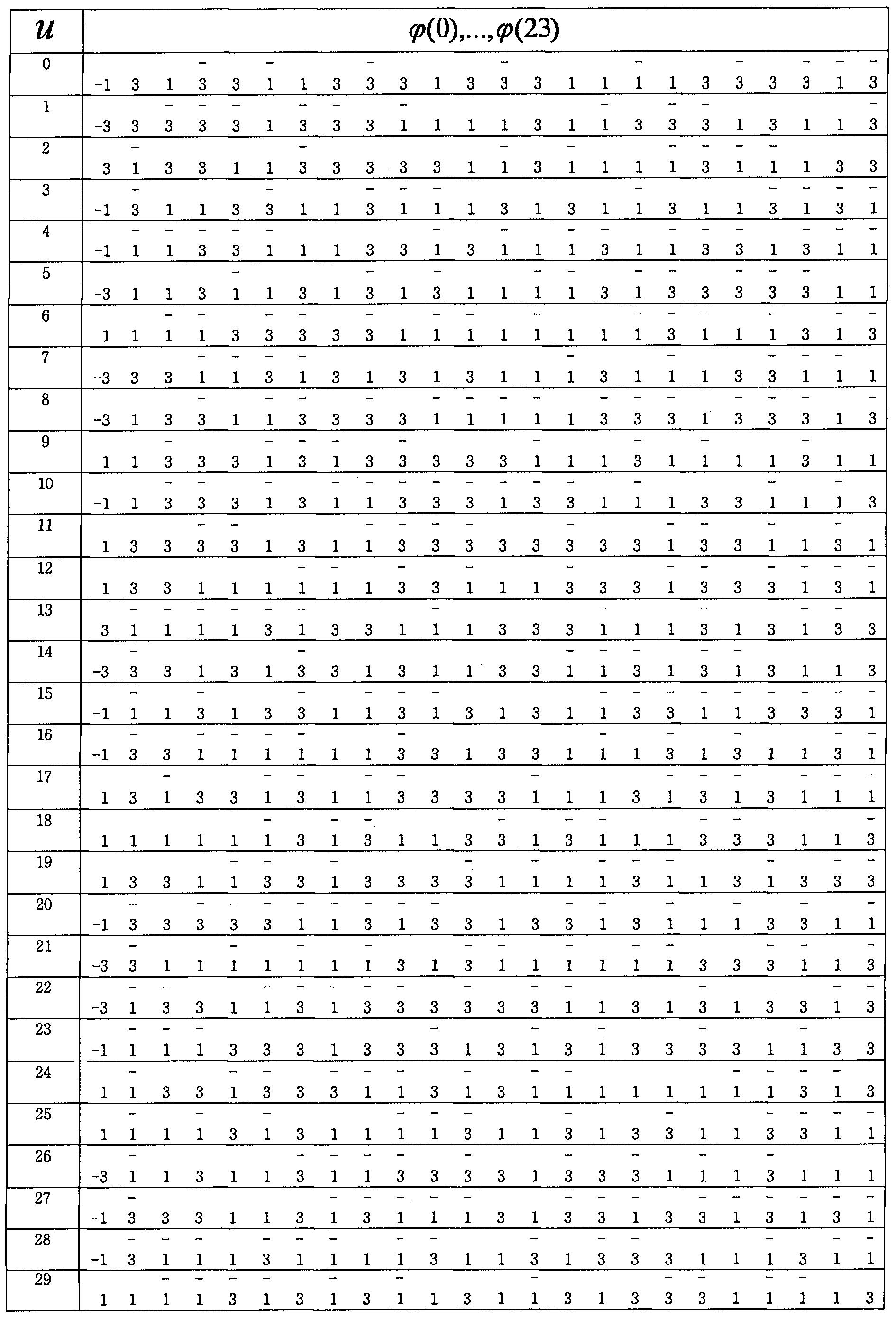Figure 112010504090070-pat00172