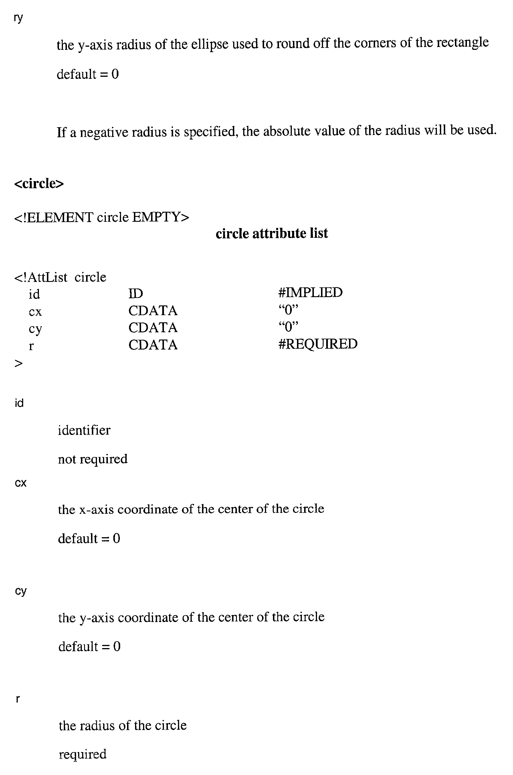 Figure US20020089549A1-20020711-P00021