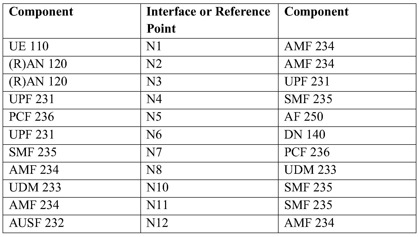 Figure PCTCN2018077807-appb-000001
