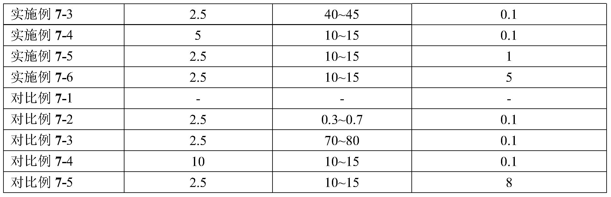 Figure PCTCN2018077169-appb-000011