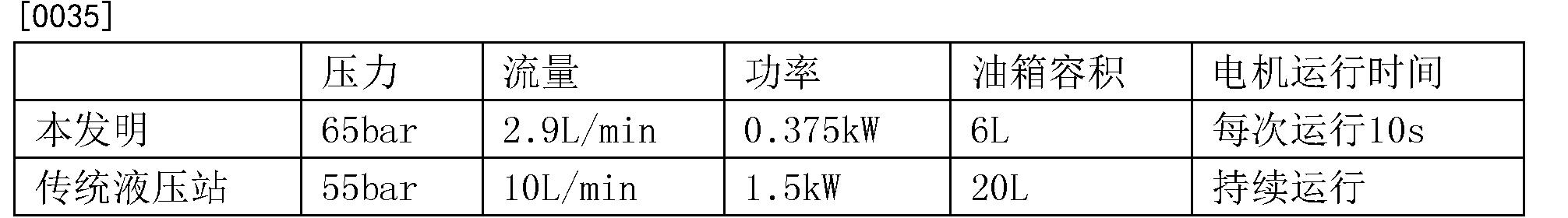 Figure CN105545833BD00081