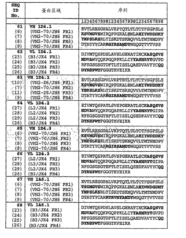 Figure CN103145838AD00451