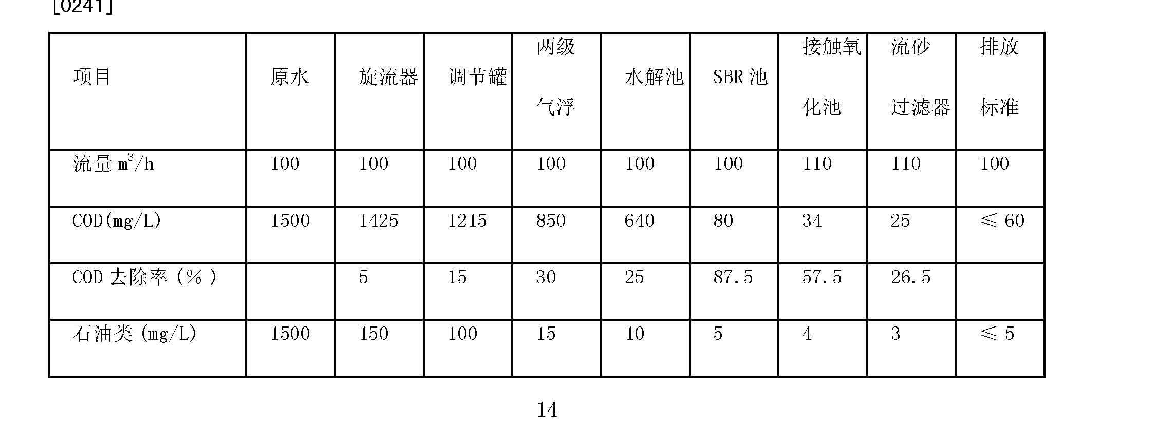 Figure CN101870544BD00141