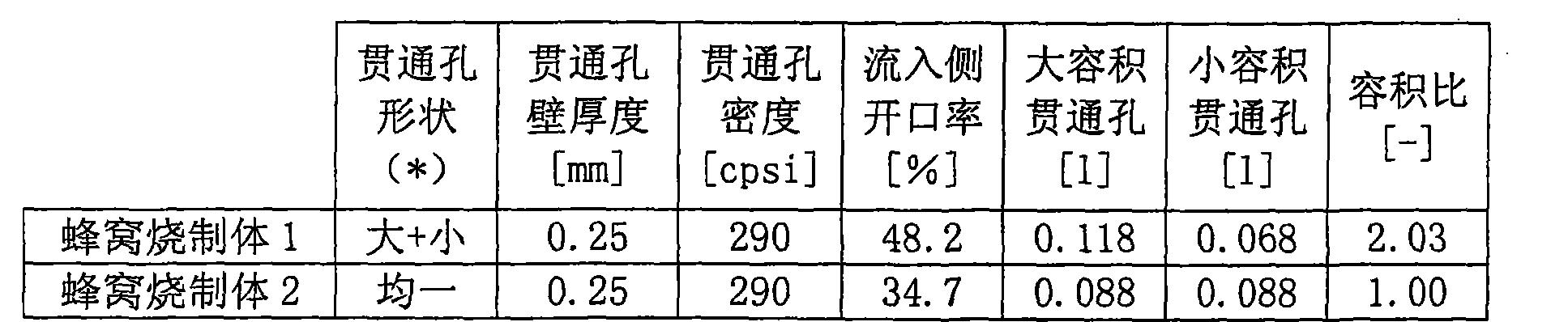 Figure CN101374590BD00181