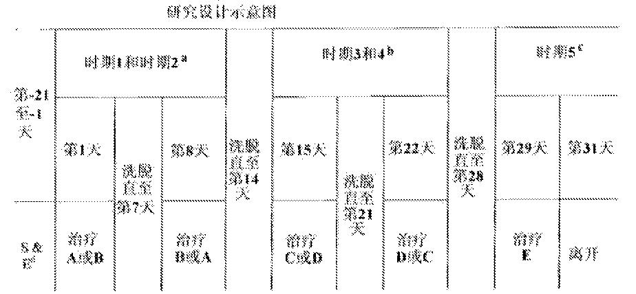 Figure CN106029058AD00181