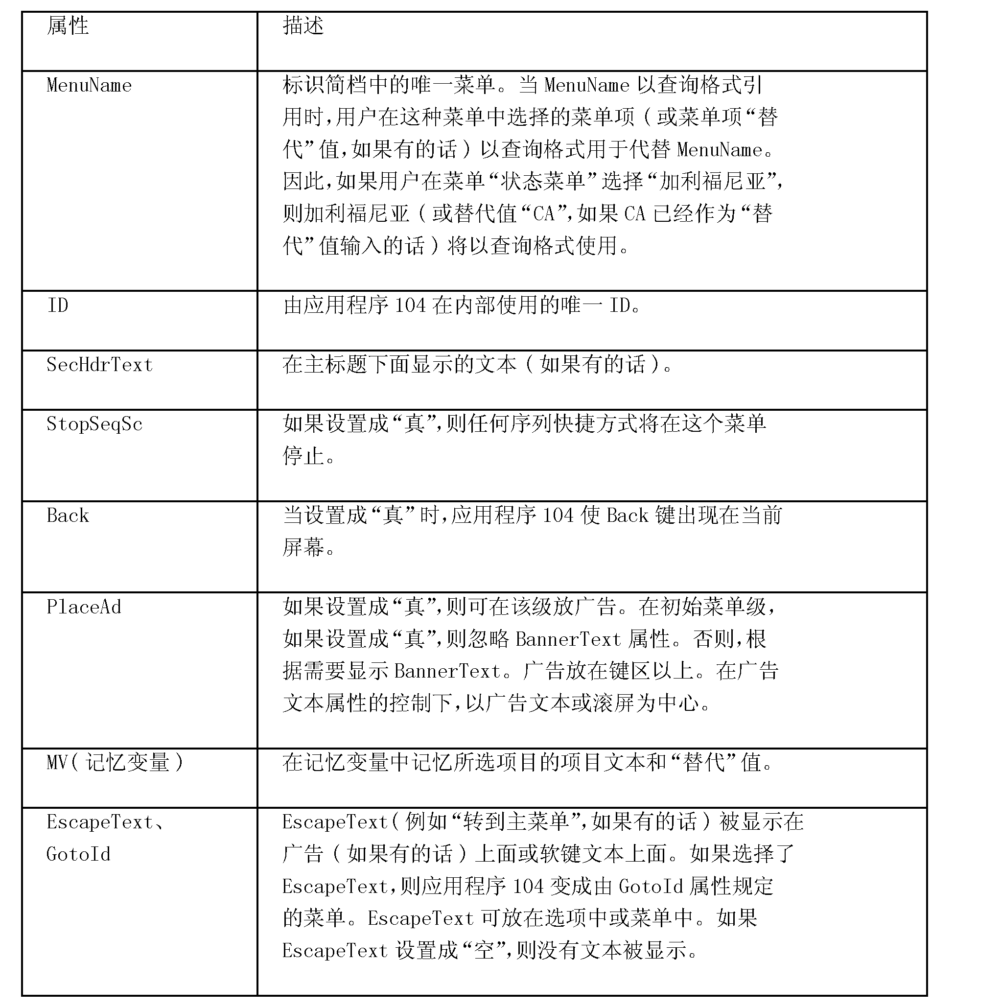 Figure CN101681484BD00341