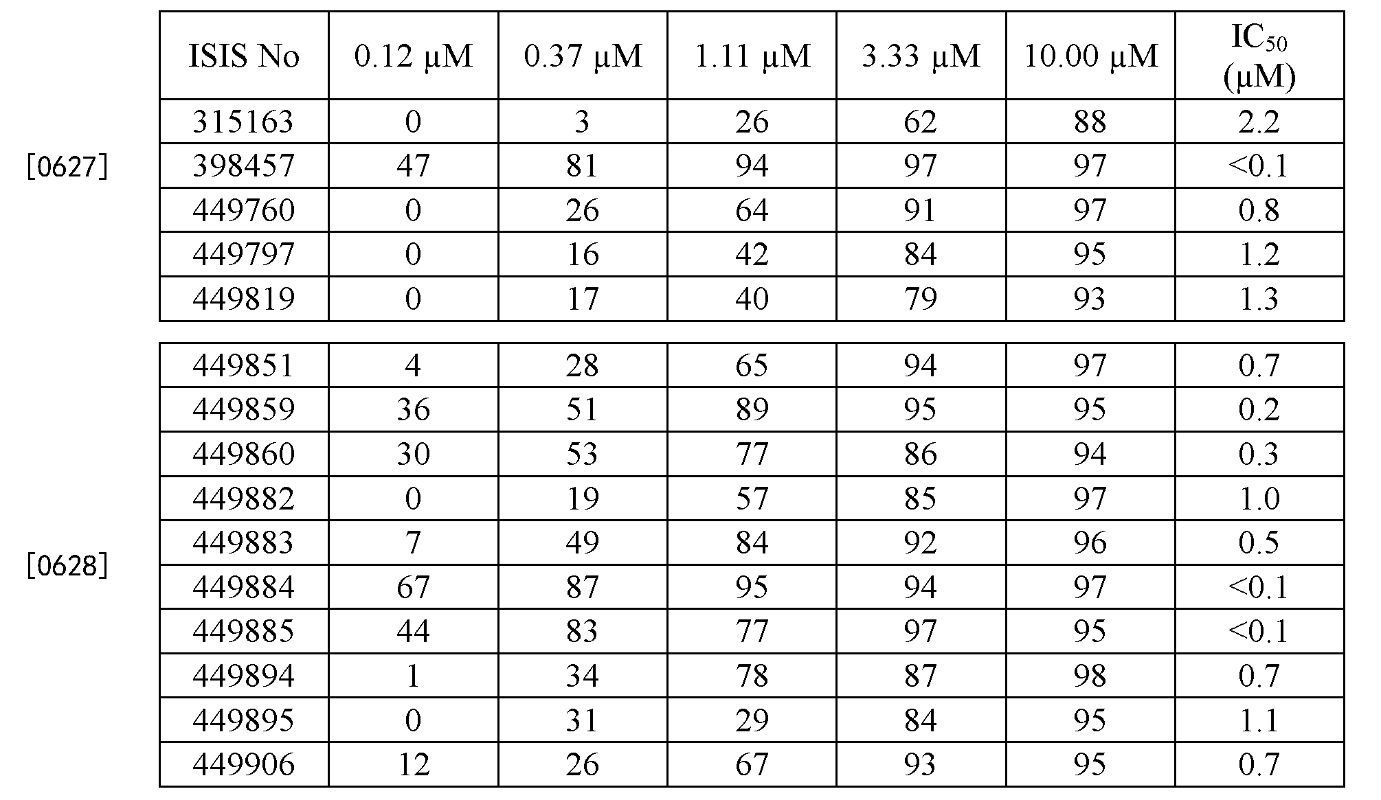 Figure CN103814132BD00692