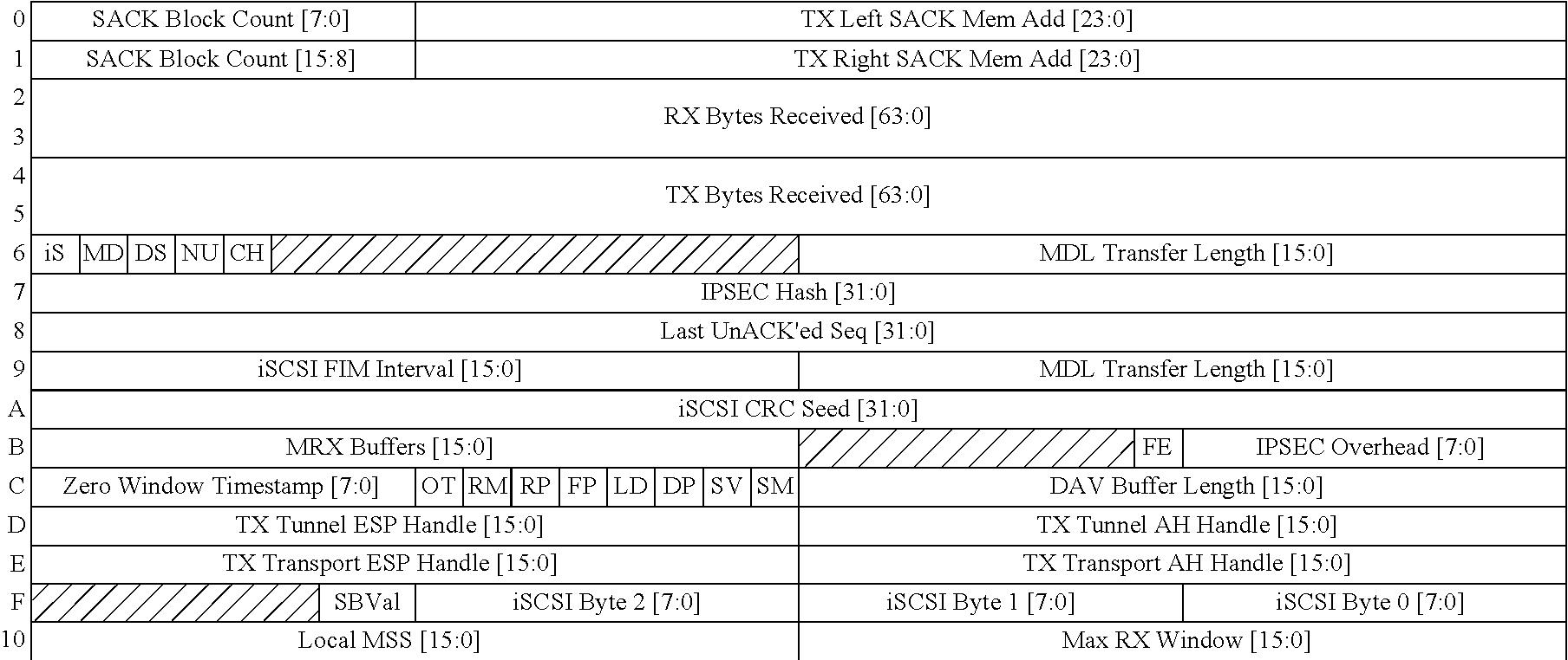 Figure US07535913-20090519-C00003