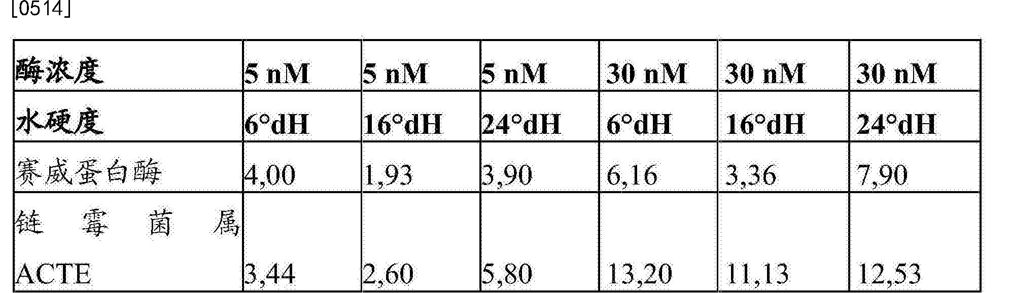Figure CN104271726BD00592
