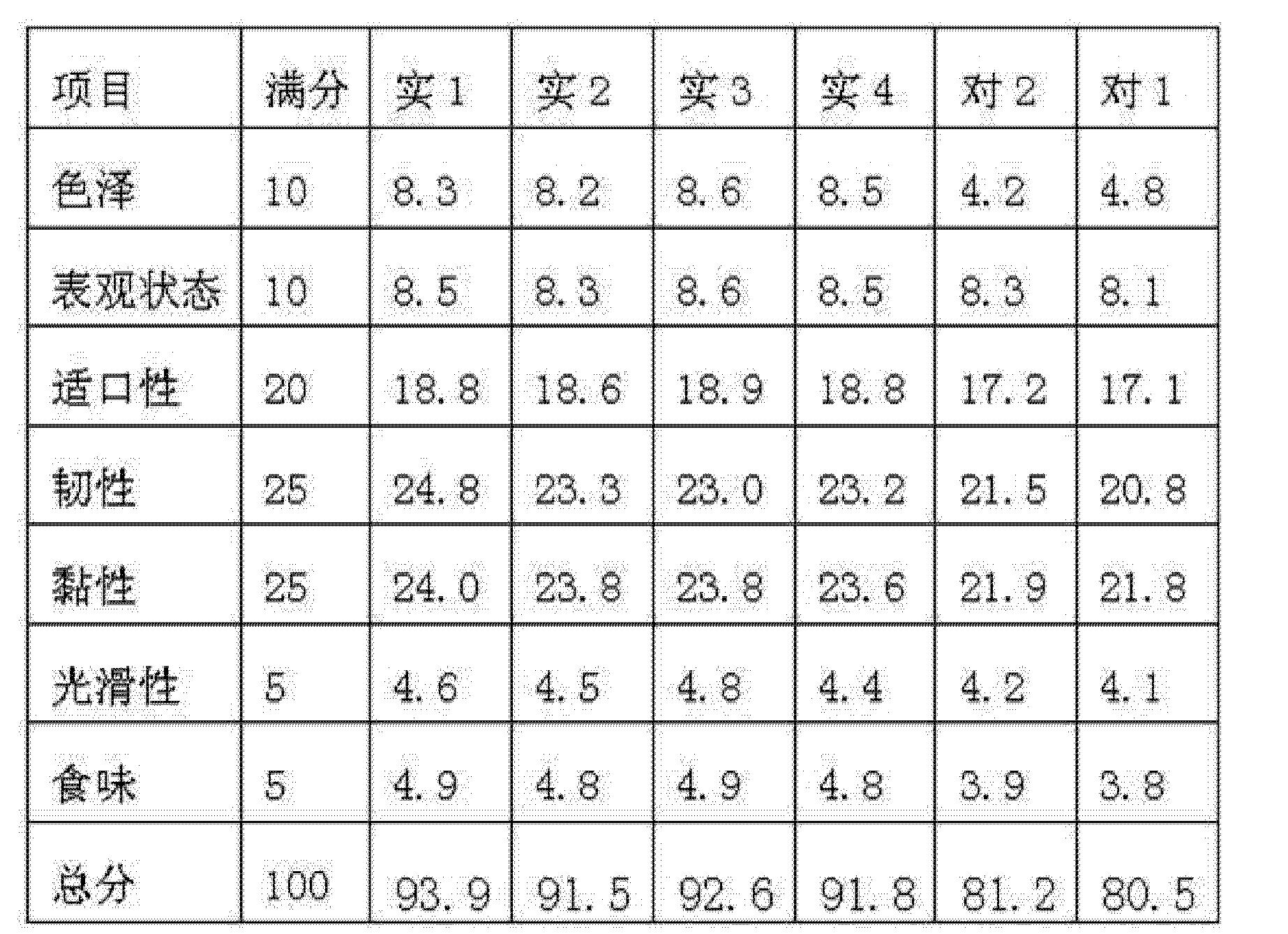 Figure CN103947945AD00071