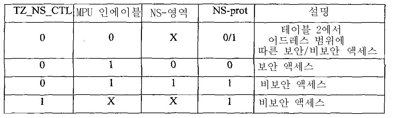 Figure 112009022038389-pct00001
