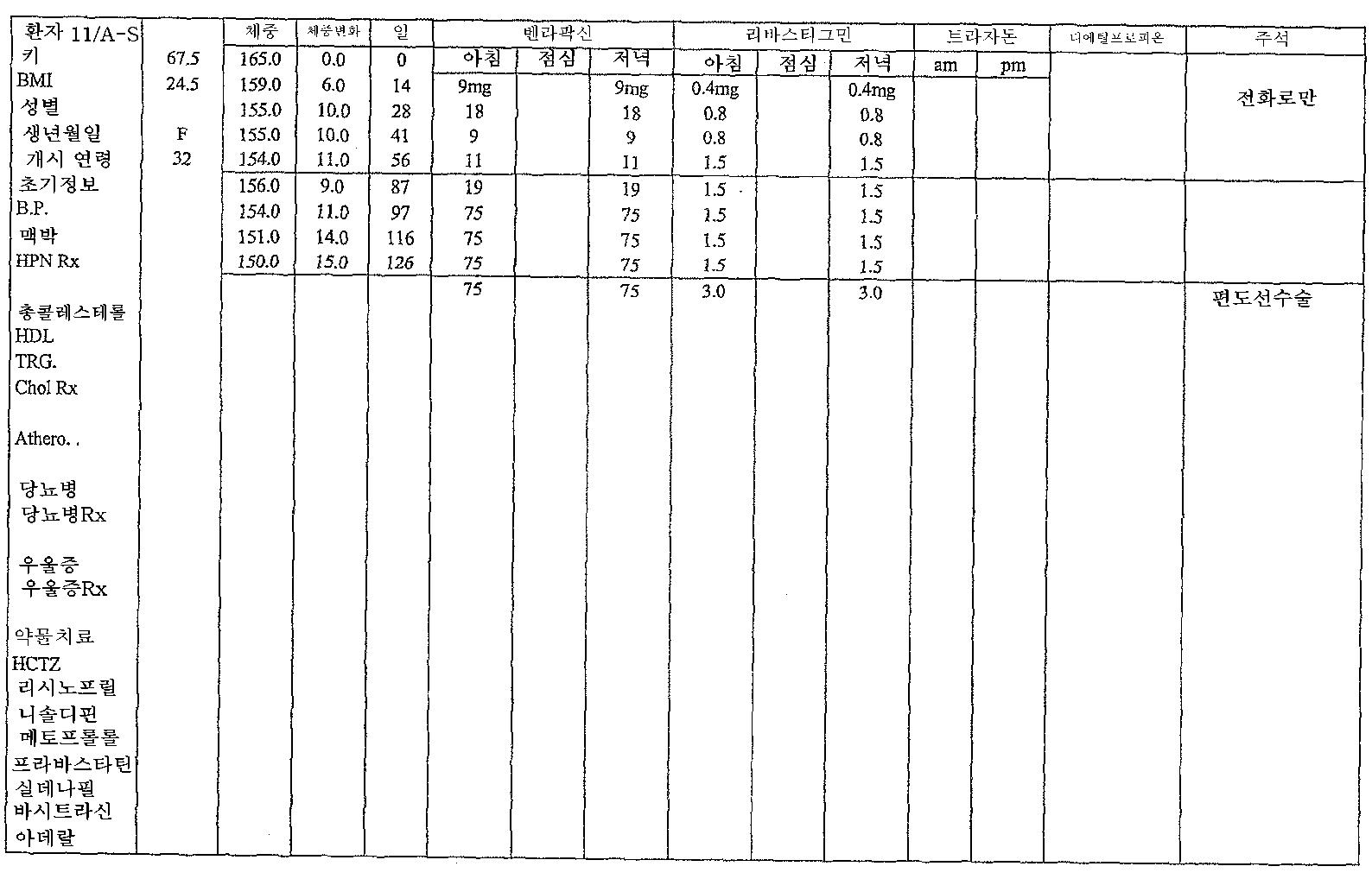 Figure 112006042601610-PCT00020