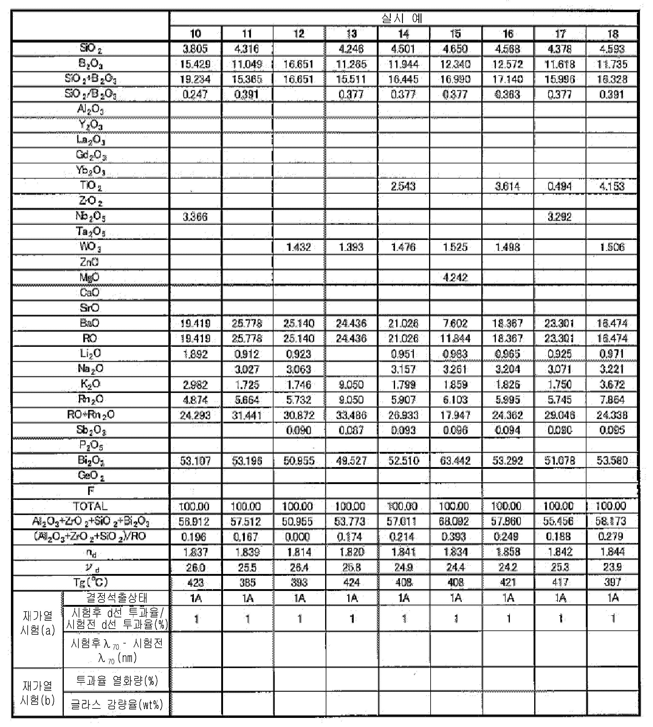 Figure 112010056955308-pat00002