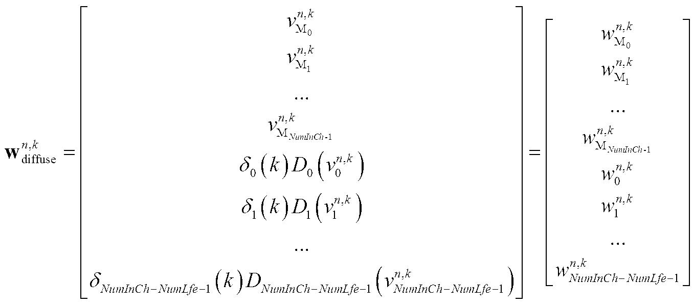 Figure PCTKR2015006788-appb-I000072