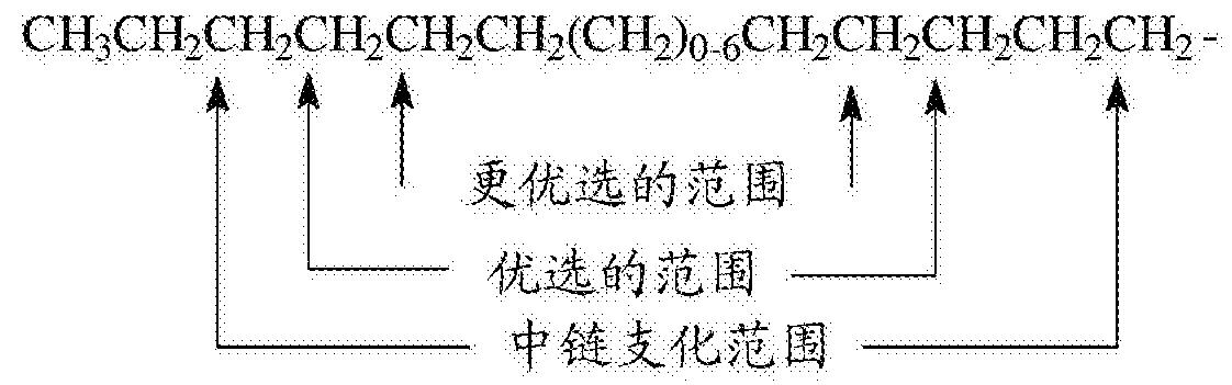 Figure CN105073966BD00172