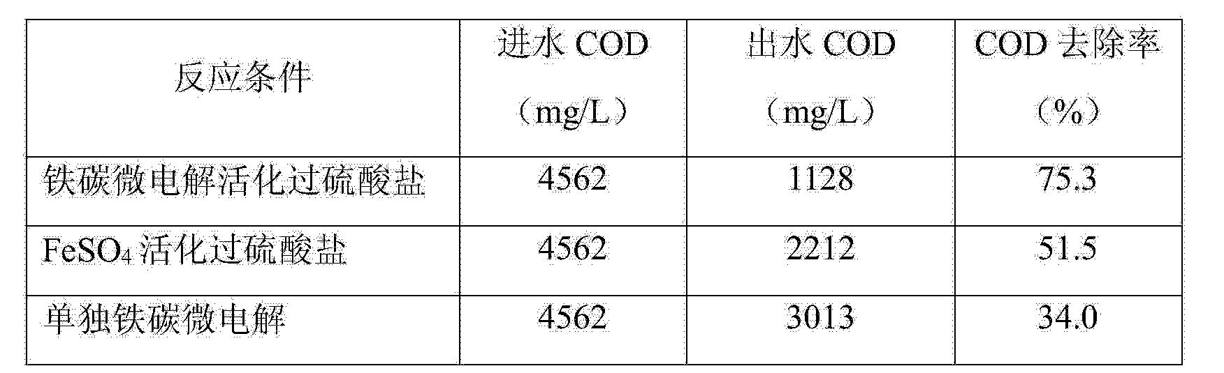 Figure CN104891719AD00051