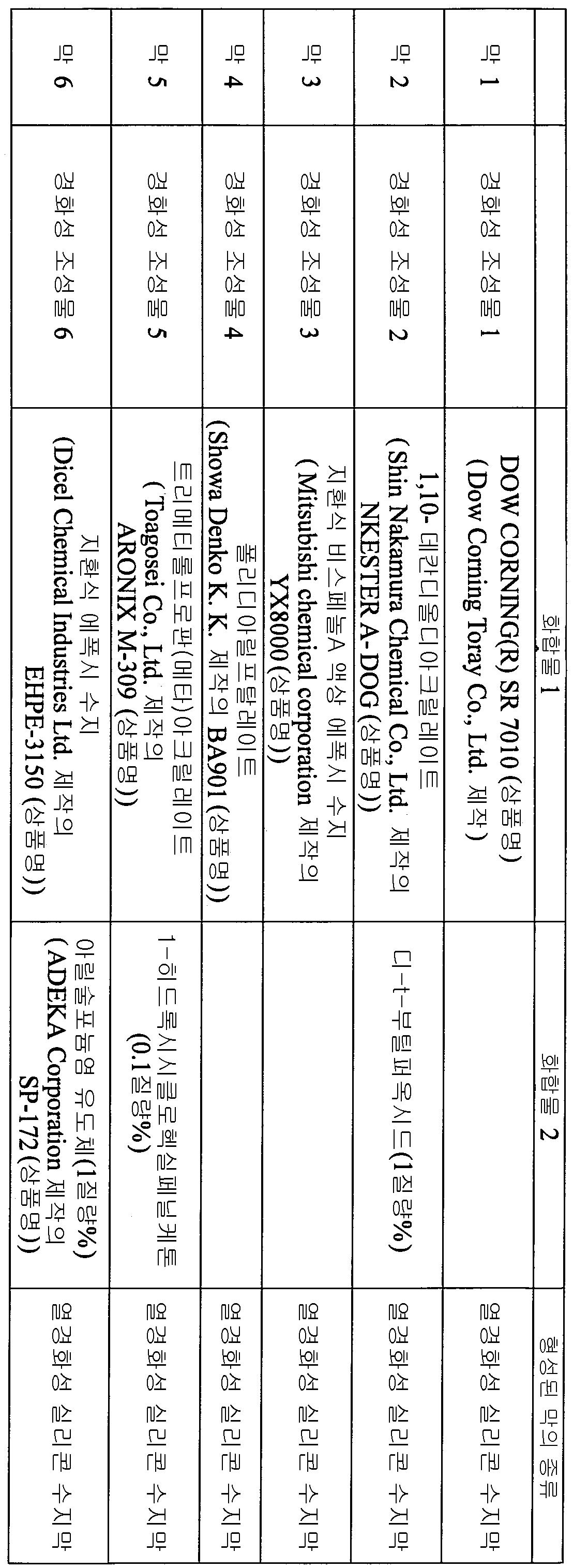 Figure 112012046241217-pct00060