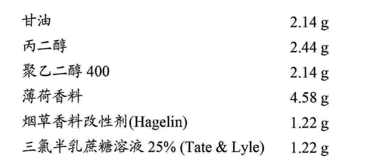 Figure CN102669810BD00382