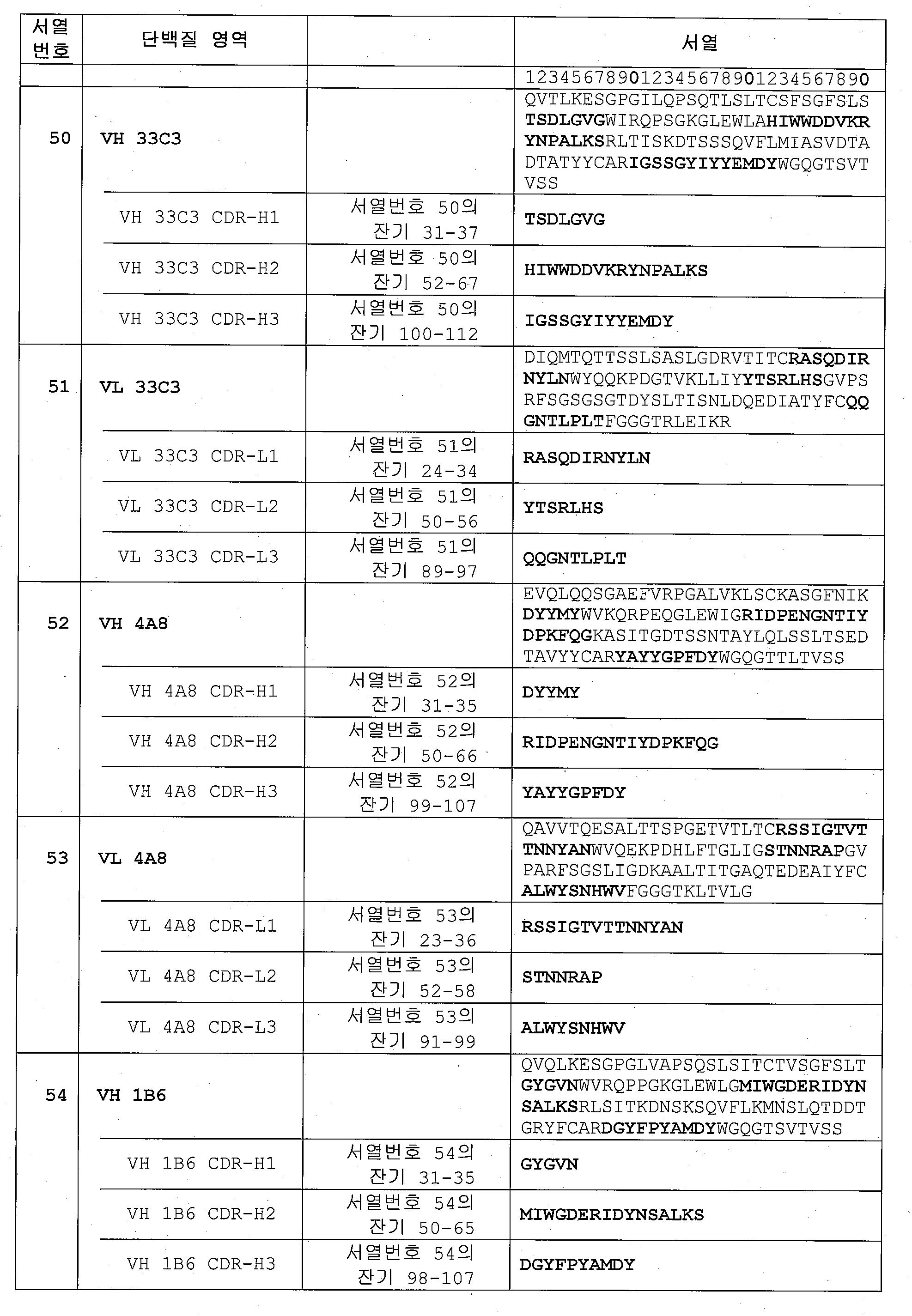 Figure 112015043114283-pat00013