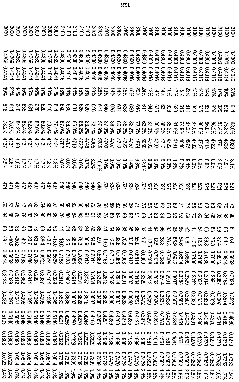 Figure 112010029469117-pct00094